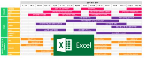 Excel Product Roadmap Templates Xls Professionally Designed Technology Roadmap Template Excel