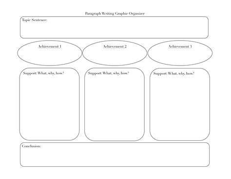 essay structure graphic organizer literacy inquiry project edel 108a comprehension and