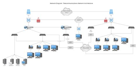 network architecture diagrams network diagram learn what is a network diagram and more