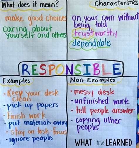 character education themes elementary teach responsibility in the elementary classroom