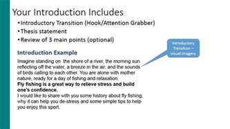 thesis statement exles for informative speeches informative outline thesis statement and 3 points