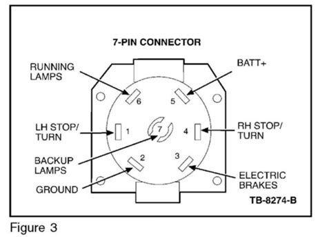 wiring diagram four prong trailer pin four prong