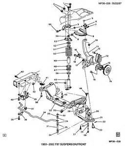 257383d1286387375 spacer thing necessary between upper ca shock mount body pics inside 93 02 camaro front suspension camaro front suspension diagram on vw thing wiring harness