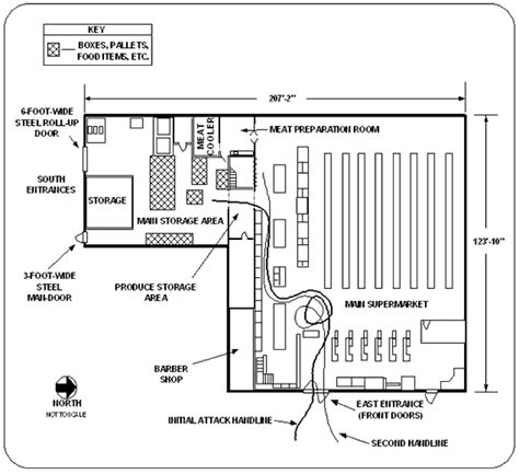 supermarket layout drawings fire fighter fatality investigation report f2001 13 cdc