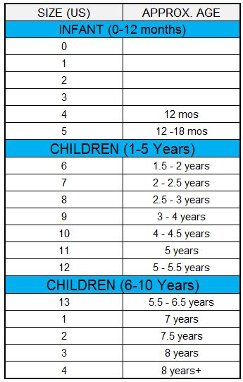 average kid shoe size by age children s shoe size guide by age babychelle