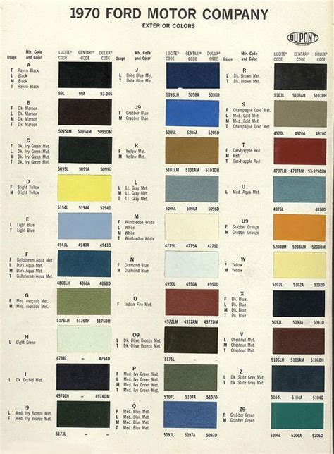 1929 ford color chart myideasbedroom
