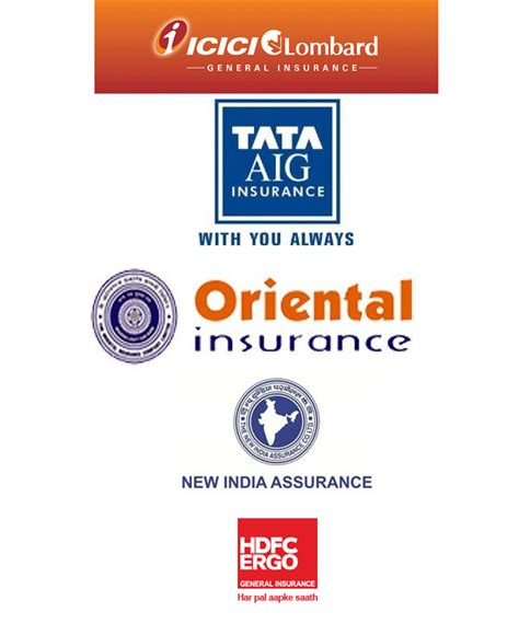Car Insurance Companies In India by Top 5 Car Insurance Companies That Serves The Best In
