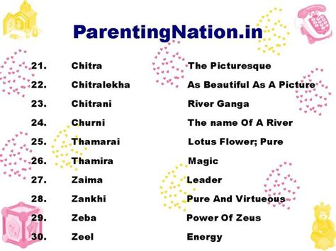 mean names 1000 images about meen rashi baby girl names with meaning