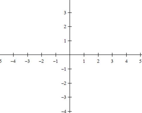 hacer un plano c 243 mo hacer un plano cartesiano plano cartesiano