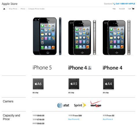 apple iphone  unlocked prices  usa revealed