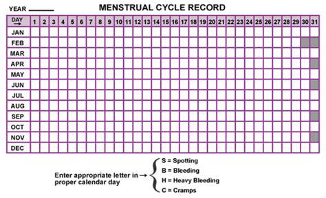 7 Tips On A Menstruation Calendar by My Period Calendar New Calendar Template Site