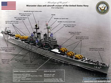 tige boats atlanta naval analysis of uss worcester an evolution of the