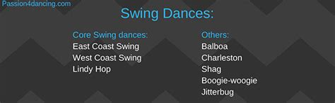 swing dance characteristics all types of ballroom dance styles 23 different