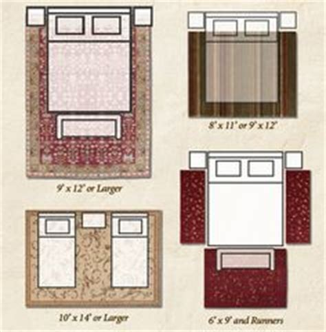 area rug bedroom placement rug placement bedroom on cheetah bedding window headboard and city apartment decor