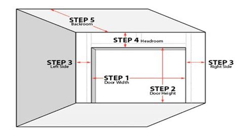 Garage Door 4 Less How To Measure For Your New Garage Door How To Measure Garage Door Size
