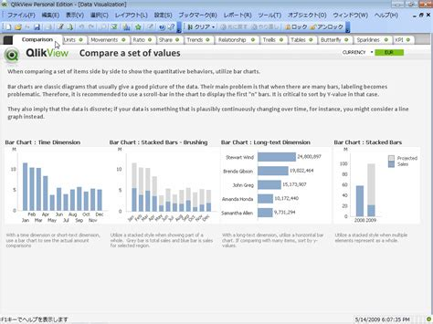 qlikview tutorial version 11 qlikview personal editionのインストール qlikview training