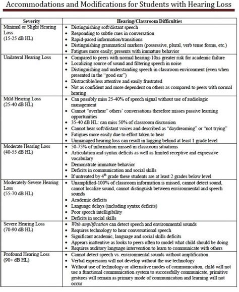 Hearing Instrument Specialist Cover Letter by Hearing Instrument Specialist Sle Resume Tomu Co