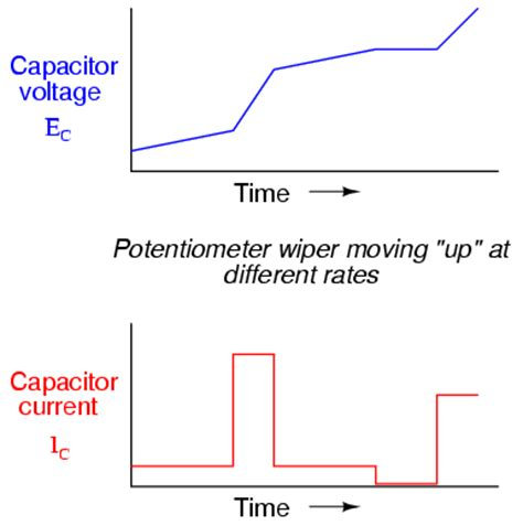 calculate voltage across capacitor time lessons in electric circuits volume i dc chapter 13