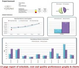 project scorecards add value project managers