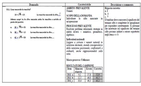 test invalsi matematica seconda elementare verifiche matematica scuola primaria guida alla lettura