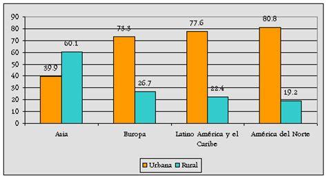 arriendo porcentaje 2016 que porcentaje subio el arriendo 2016 que porcentaje subio
