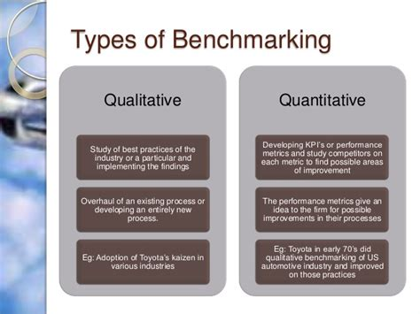 types of bench mark supply chain benchmarking study