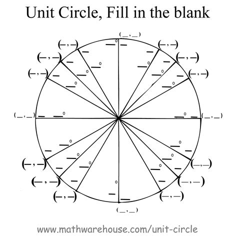 Unit Circle Worksheet Pdf