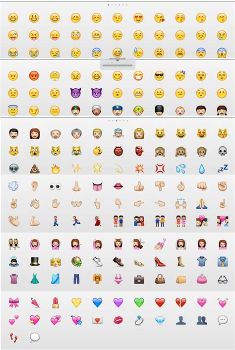 android emoticons list list of iphone emoji meanings emoji world