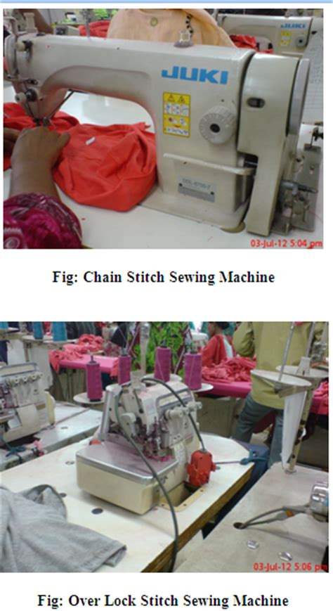 section sewing machine sewing section of garments industry assignment point