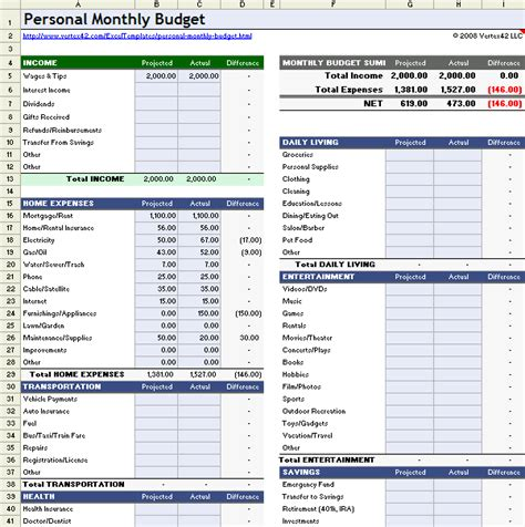 theatre budget template a free personal monthly budget spreadsheet for