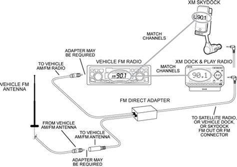 sirius satellite radio wiring diagram free