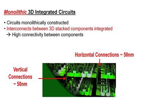 3d integrated circuits presentation monolithic 3d integrated circuits 28 images patent us20020115201 microfluidic devices with