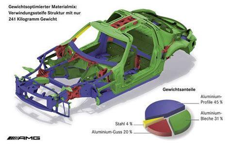 Aufbau Auto by Aufbau Unseres Neuen Renntreckers Seite 2 Pagenstecher