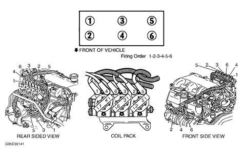hemi 6 1 coils wiring diagrams wiring diagram schemes