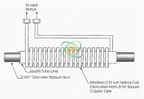 induction heating titanium induction preheating titanium rods united induction heating machine limited of china