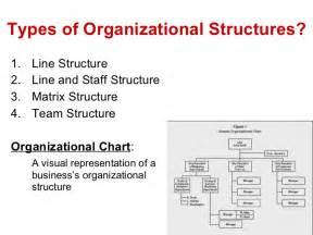 Virtual Home Design Home Depot organizational structure