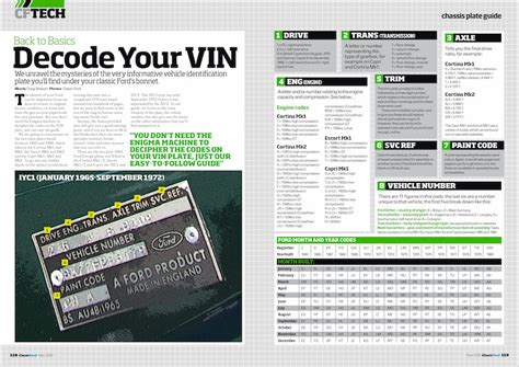 Vin Lookup Ford by Tech Ford Vin Plate Decoder Classic Ford Magazine