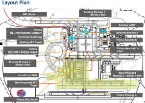 klia airport floor plan about airport planning kuala lumpur international airport
