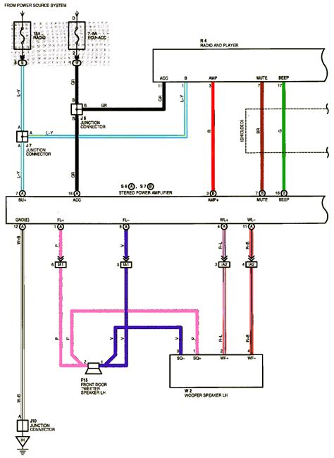mitsubishi eclipse wiring harness diagram wiring diagram
