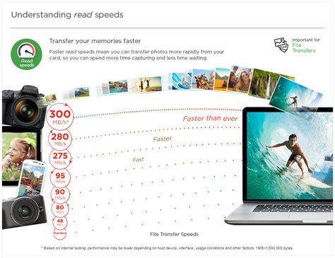 Sandisk 64 Gb Ultra 30 Mbs Sdxc Card sandisk 64gb sdxc uhs i u3 v30 up to 90mb s read
