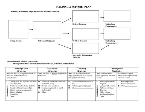 25 Best Ideas About Positive Behavior Support On Pinterest Positive Behavior Positive Behavior Support Plan Template