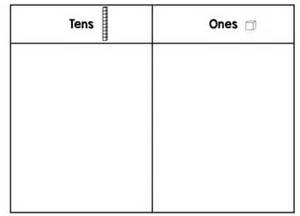 Tens And Ones Mat by Places And Place Values On