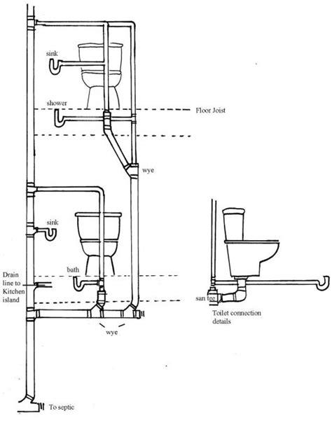plumbing layout drawings download how to draw a plumbing riser diagram repair wiring scheme