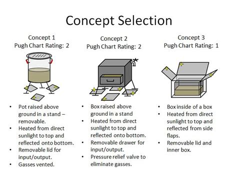 design concept generation pdf edge