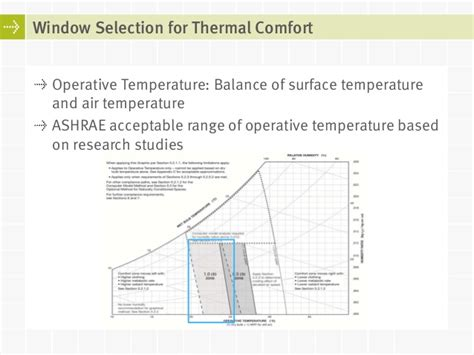 comfort temperature energy ratings for windows balancing energy consumption