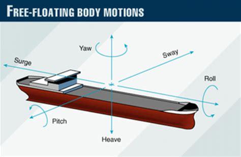boat yaw anytime boating boat log