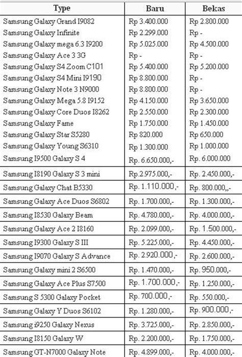 Harga Samsung J7 Pro Bulan Maret 2018 harga jual daftar samsung galaxy bulan gambar hp samsung