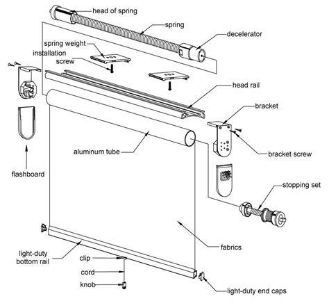 spring loaded roller blinds l buy made to measure spring meijia spring loaded roller blinds polyester roller blinds