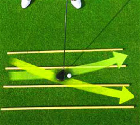 golf iron swing path ball position for different clubs