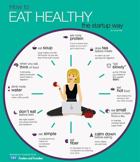 how to get a to eat how to eat healthy infographic best infographics